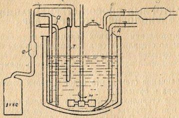 Схема оборудования реактора для стерилизаций физиологического раствора. Условные обозначения: М— мешалка; Ф — воздушные ватные фильтры; Т — термометр в гильзе; А — длинный толстый сифон; а — длинные - тонкие, сифоны; с — короткий сифон; в—короткий сифон; ВУВФ — воздушный угольно-ватный фильтр